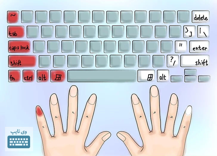 "Use your pinky to hit the ""Shift"" key"